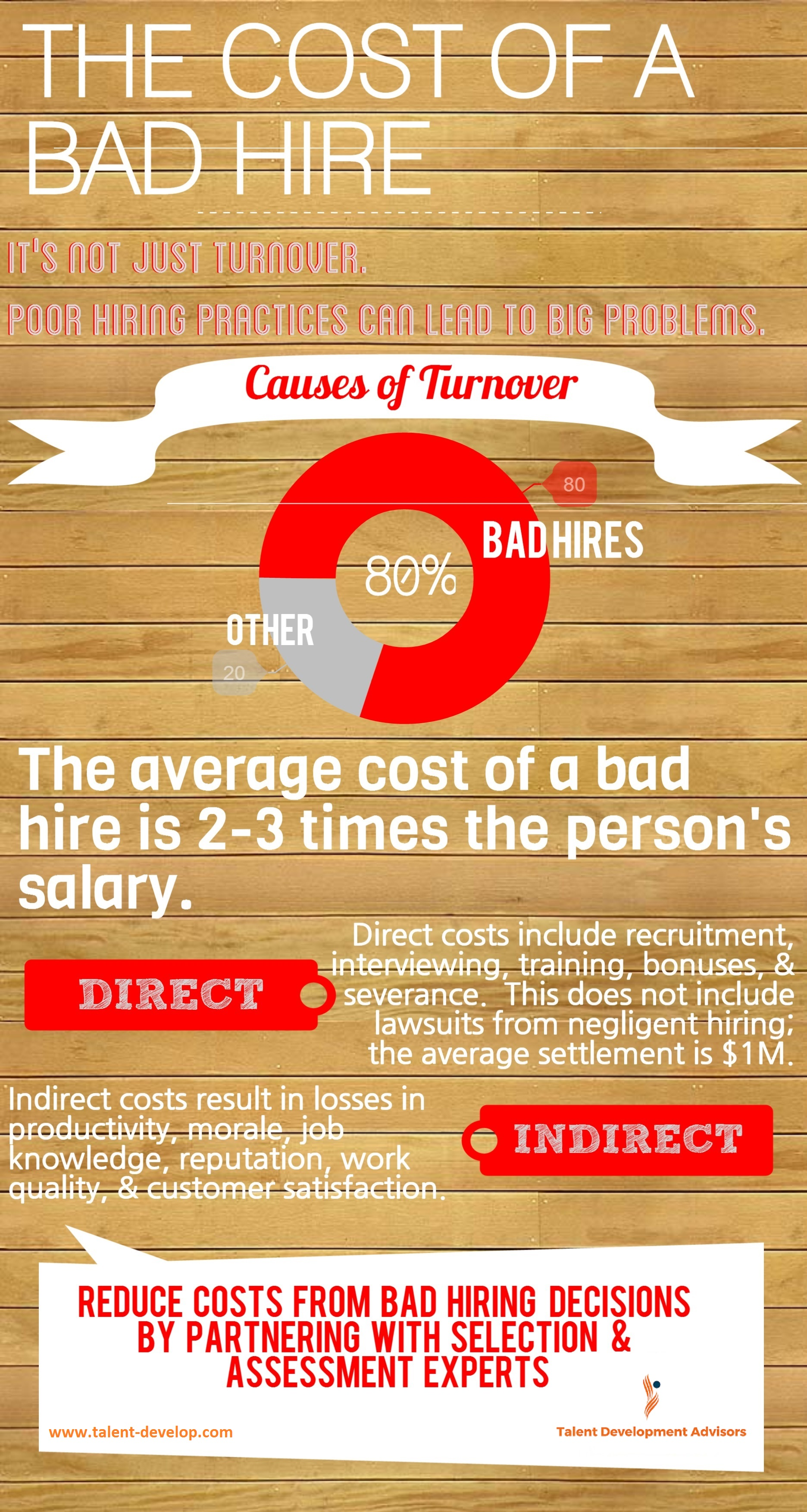 hire corporate recruiter archives newton software cost of a bad hire